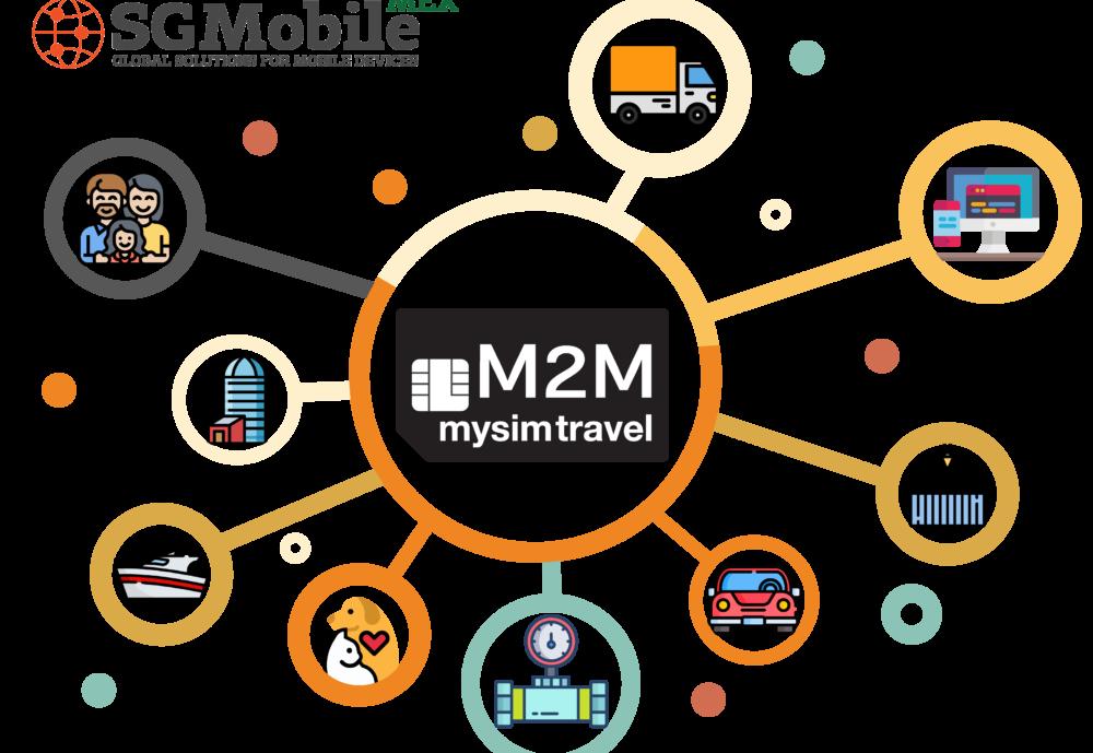 M2M-actualizado-MX